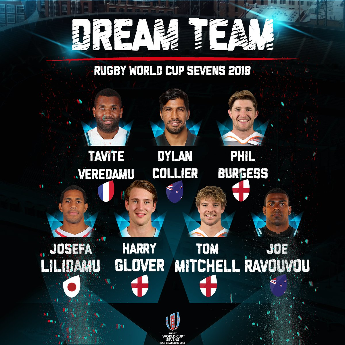 Dream team i world cup